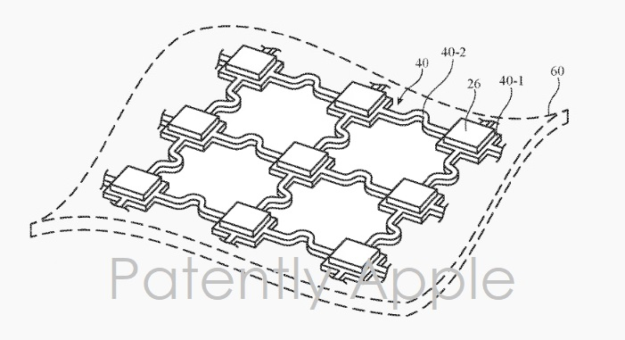 1 X Cover smart fabrics patent filing report Jan 10  2019 Patently Apple