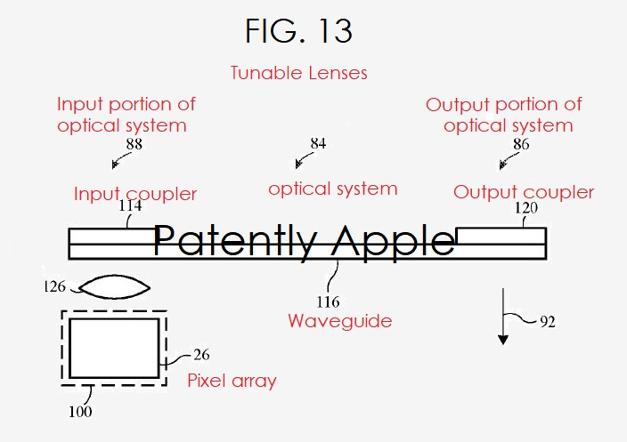 5 X fig. 13 Tunable Lenses apple head mounted display system 2018  patently apple
