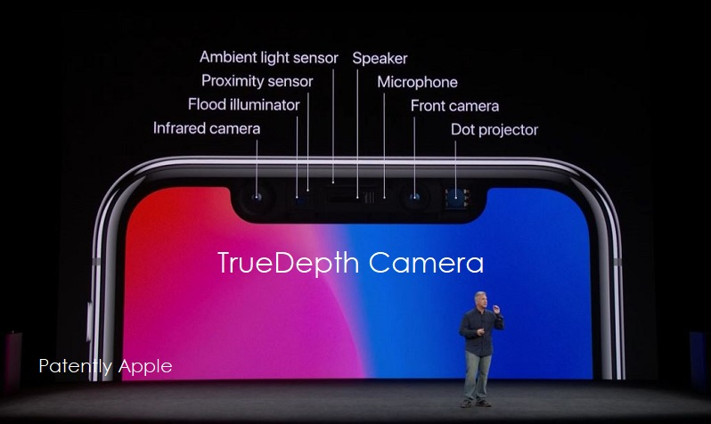 1 X Cover TrueDepth Camera