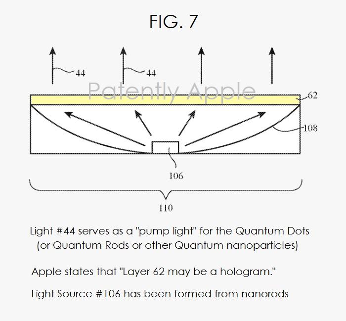 5 Apple patent figure 7 quantum dot patent