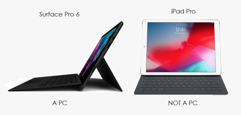 1 Cover one tablet a pc  the other not