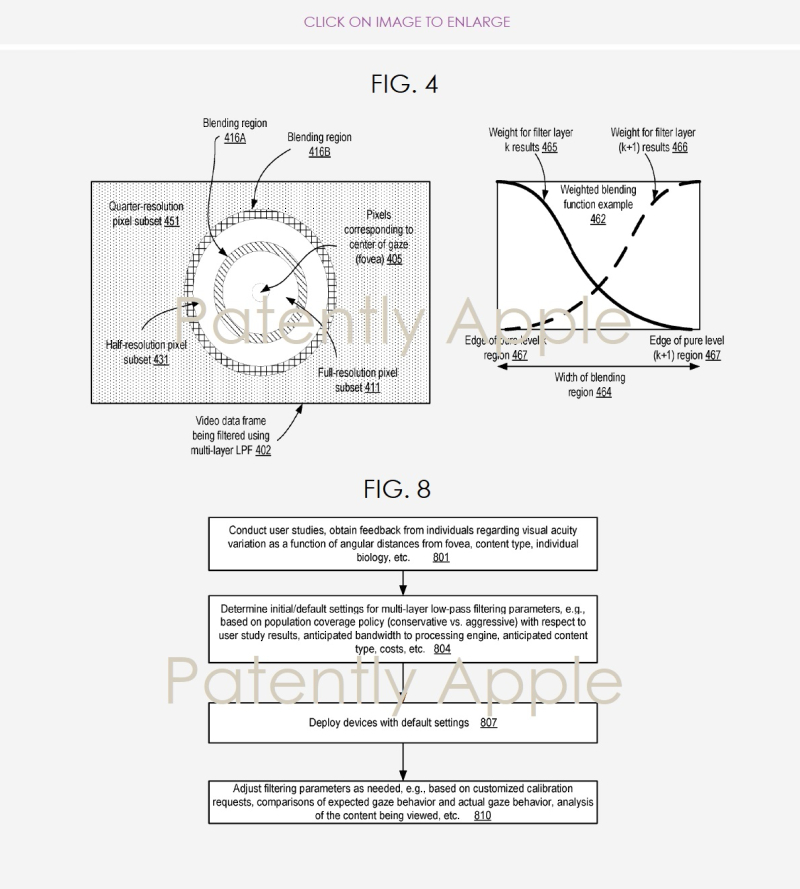 4 Apple patent figs 4 & 8 - HMD sysetm - Patently apple patent report jan 26 2019