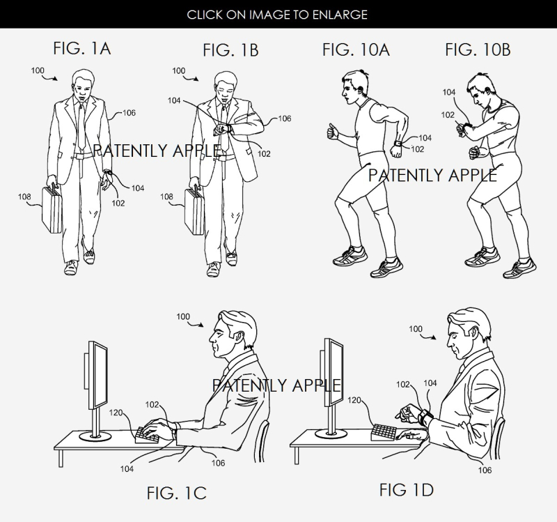2 Z APPLE WATCH Raise gesture patent