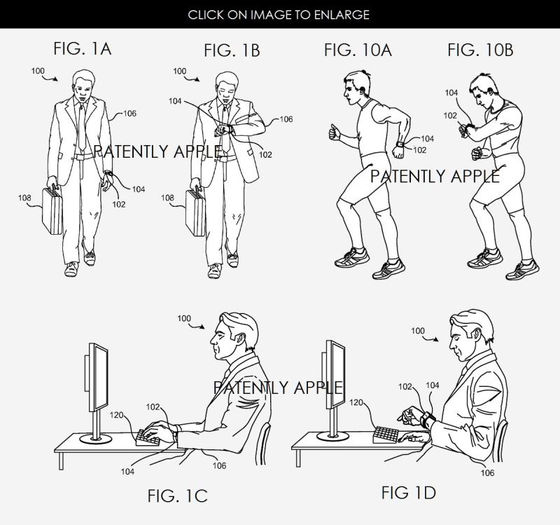 2 Z APPLE WATCH Raise gesture patent