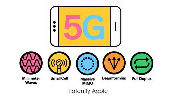 3 5G yagi antenna patent