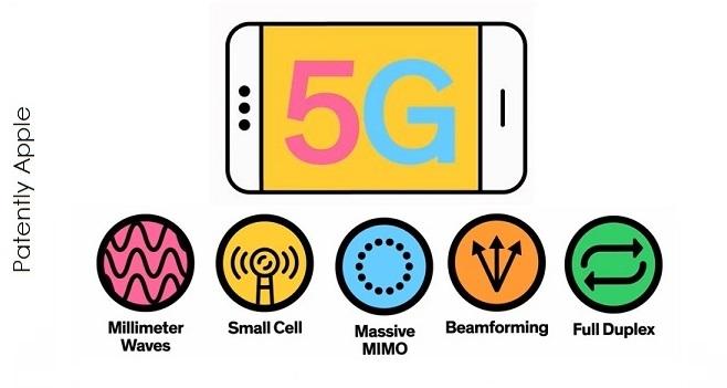 1 X  5G yagi antenna patent