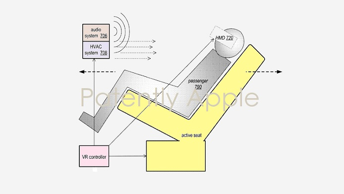 3 Autonomous Vehicle related image from Apple patent in 2018  Patently Apple report