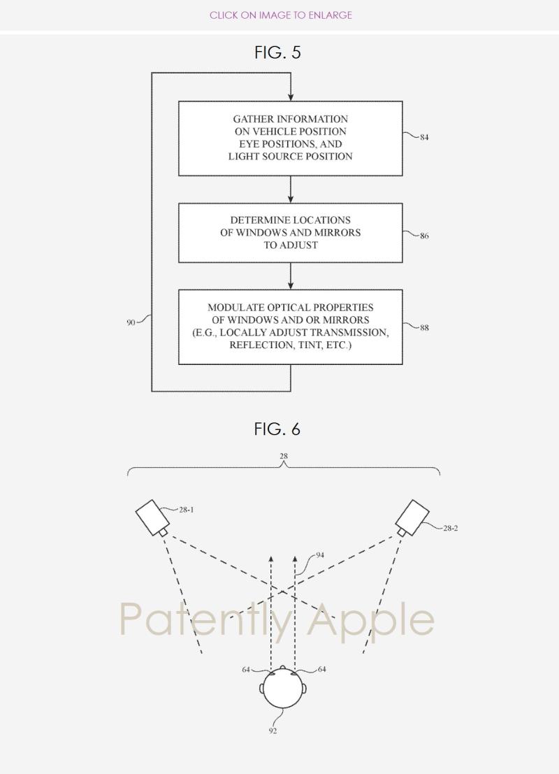 3 Apple project titan patent figs 5 & 6 antiglare system