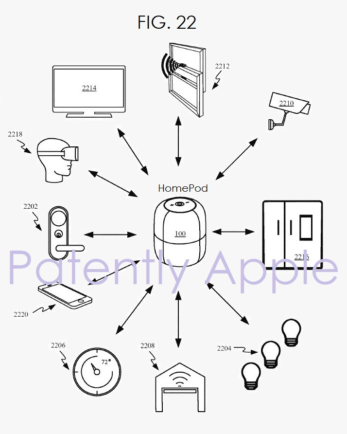 3 X  homepod PATENT HOME AUTOMATION