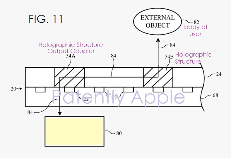 3 X apple patent fig. 11 re holographic layer in mico-led display