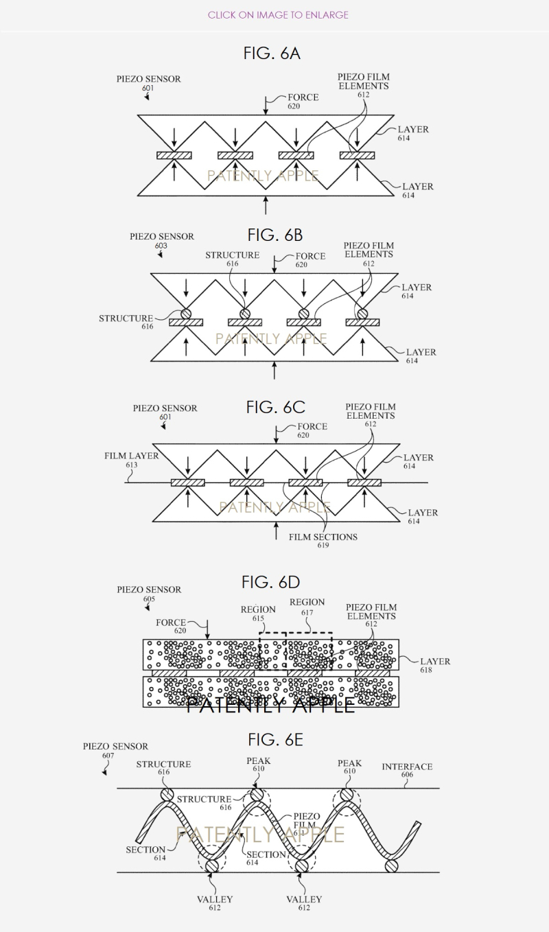 4 - Apple patent figures 6A-D Bed Physiological Measurement - Nov 2018 - Patently Apple report