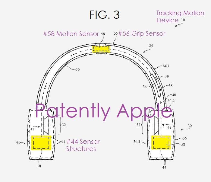 3 Apple headphone tracking motion device