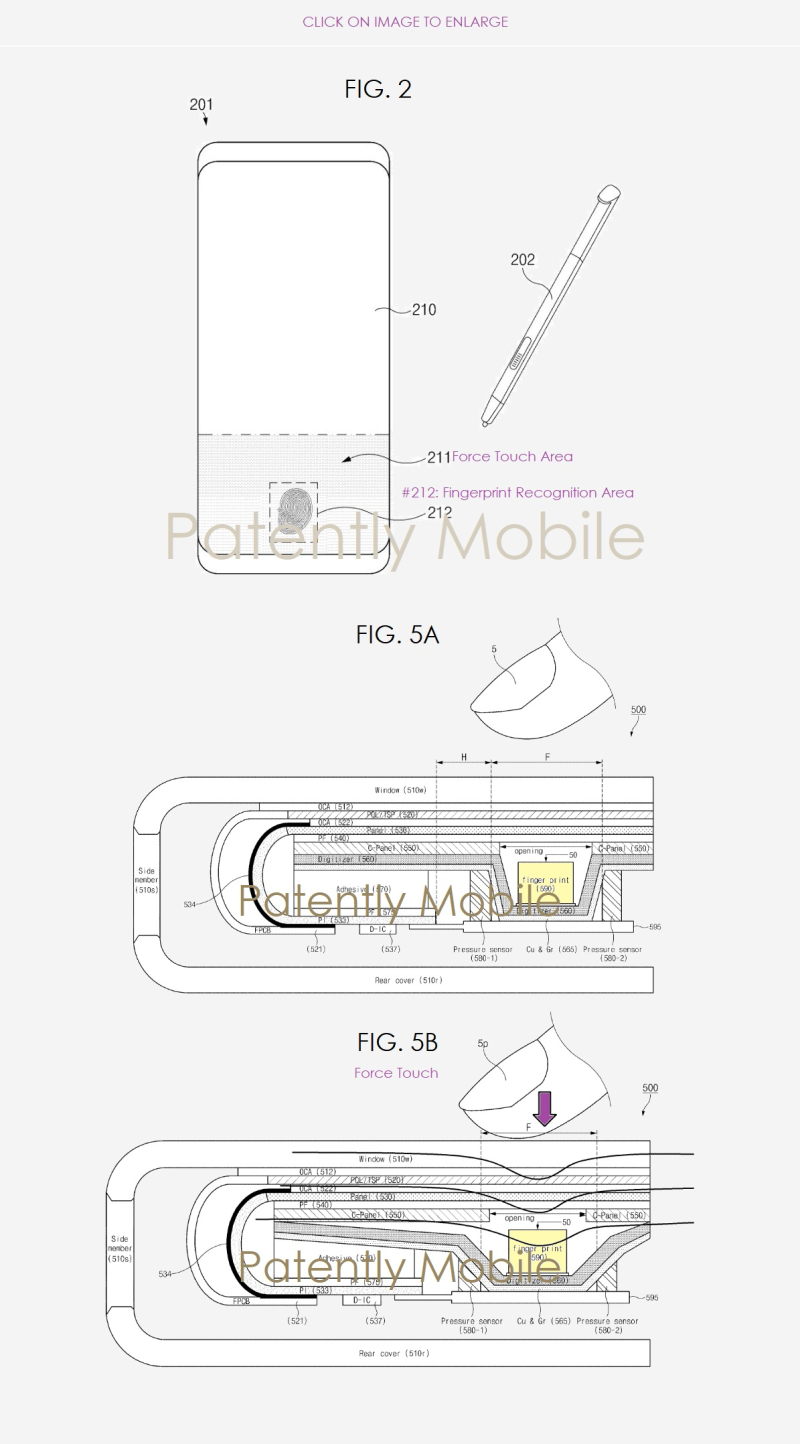 3  X  - SAmsung patent figures 2 and 5 AND 5B  fingerprint in-display WITH CAMERA  FORCE TOUCH