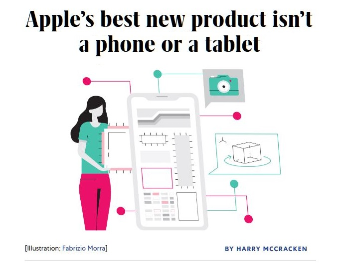 2 Fast Company 2019 top 10 innovative companies