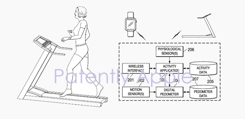1 jpeg Cover Apple Watch patents covered in new Patently Apple report dec 6  2018