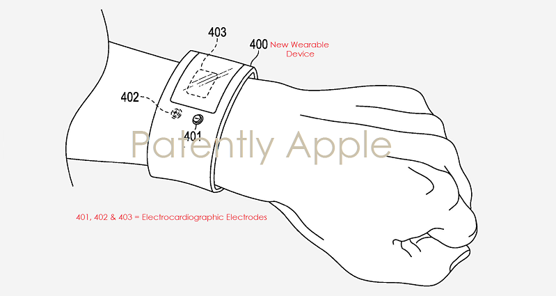 3 Apple Watch with ECG application