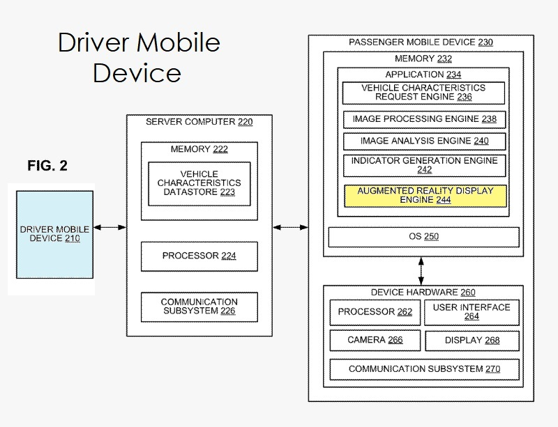 3 - Driver Mobile Device - AR application