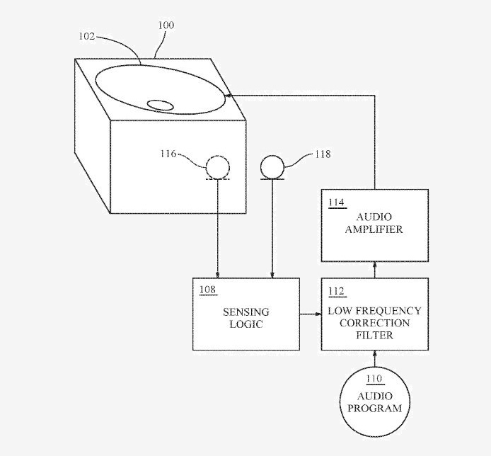 5 apple patent fig 1 audio patent