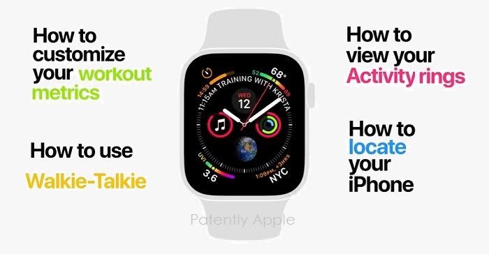 1 X cover Apple watch 4 ads - series of 6