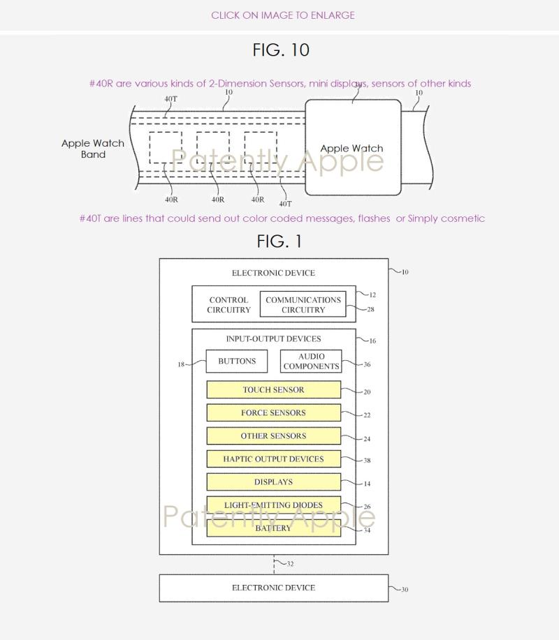 2 Apple smart fabrics patent figures dec 27  2018