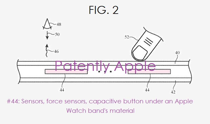 3 X touch sensors under band material