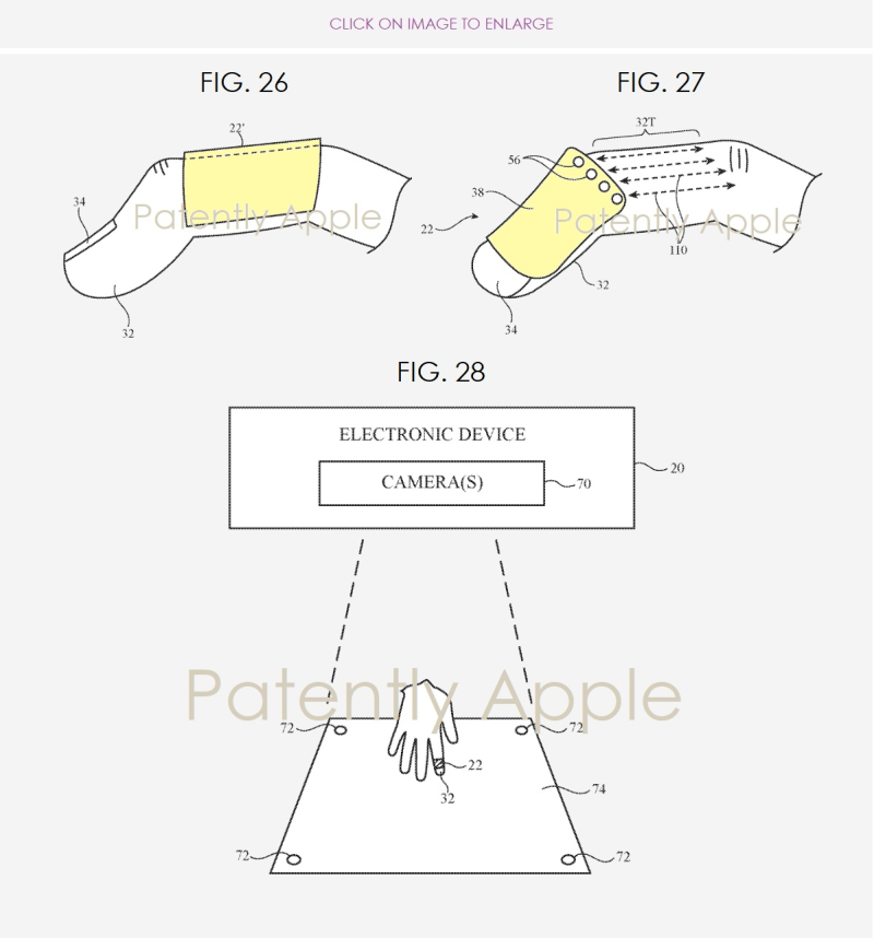 3 X Apple  patenat figs 26  27 and 28 Jan 3  2018 patent application report by Patently Apple FINGER MOUNTED DEVICE