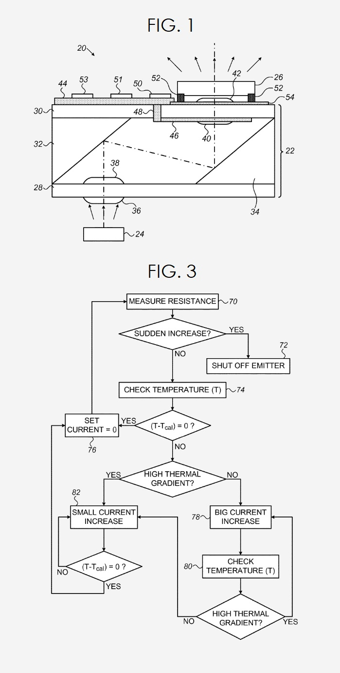3 FACE ID PROJECTION SYSTEM