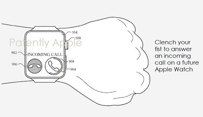 1 Cover new gestures and tilt based input for future apple watch