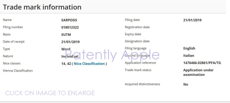 2 x EarPods  Apple  Trademark update with new class coverage