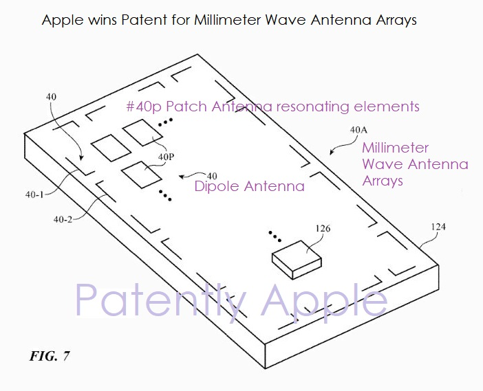 4 X mmWave antenna patent fig. 7 apple wins patent feb 12  2019