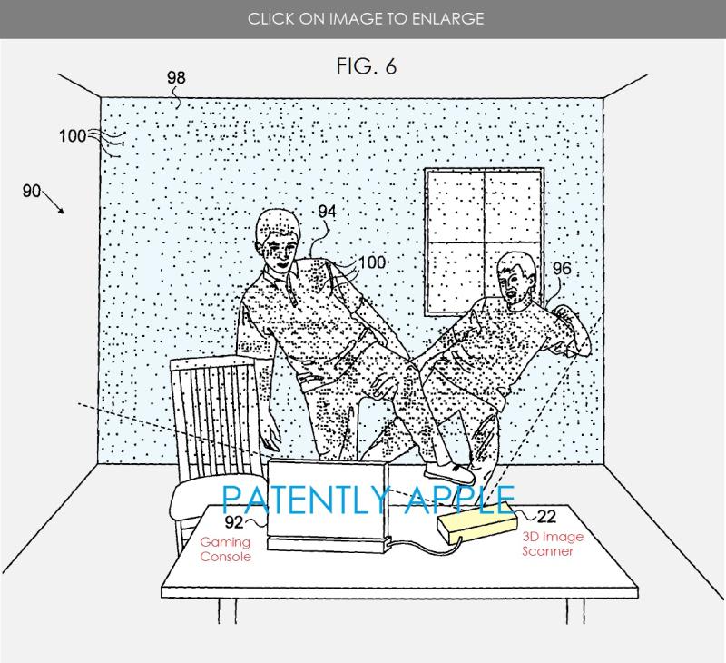 2 X 3D scanner