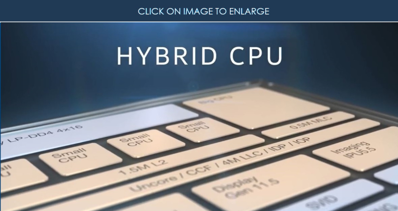 2 New Hybrid CPU