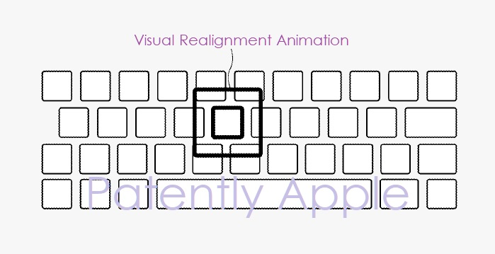 1 X Virtual Keyboard Realignment Features