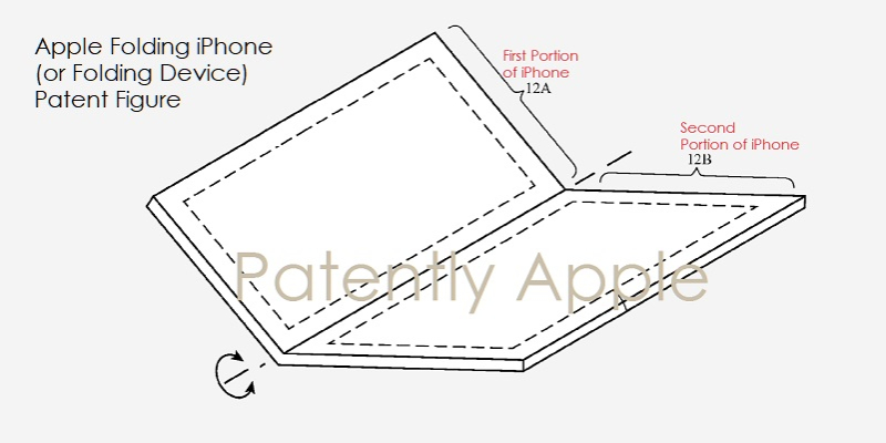 2 X Apple patent figure of folding device