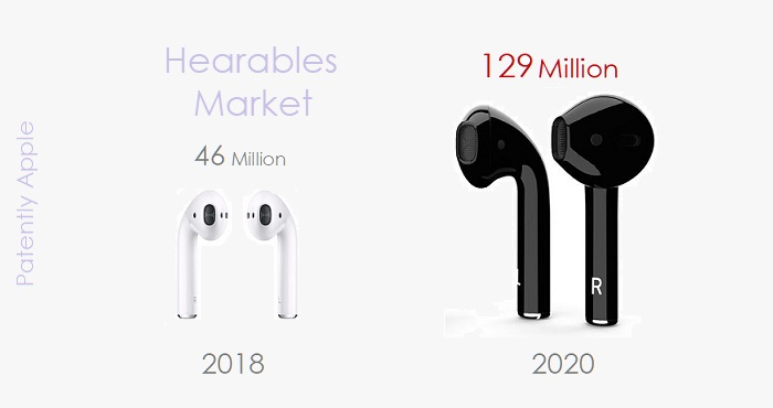 1 Cover HEARABLES MARKET REPORT