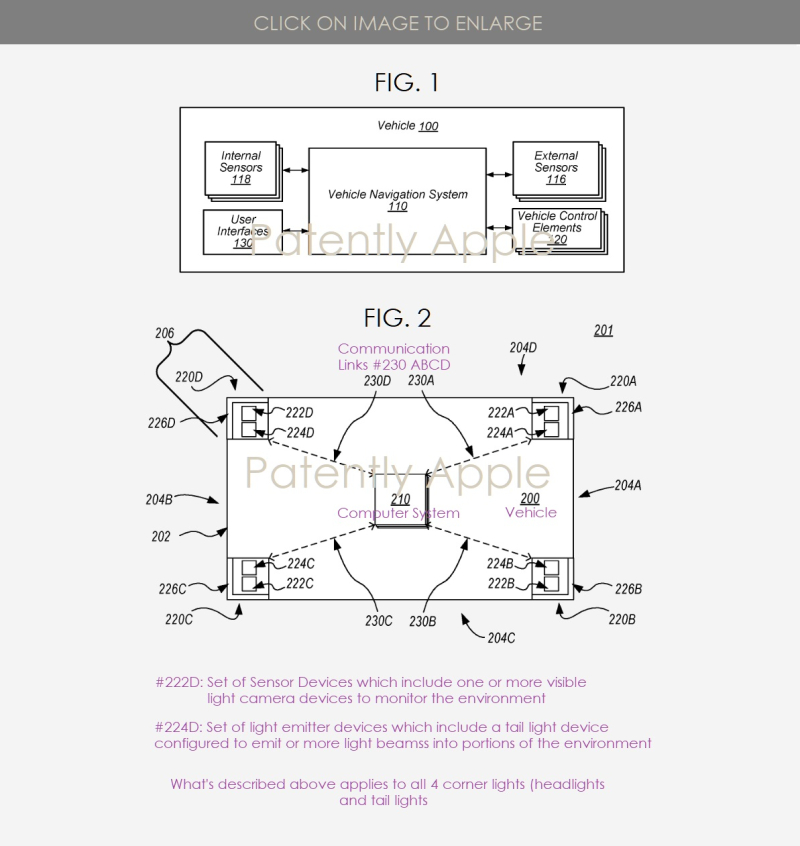 2 Apple Project Titan patent A March 2019 Embedded Light Sensors  Patently Apple report mar 17  2019