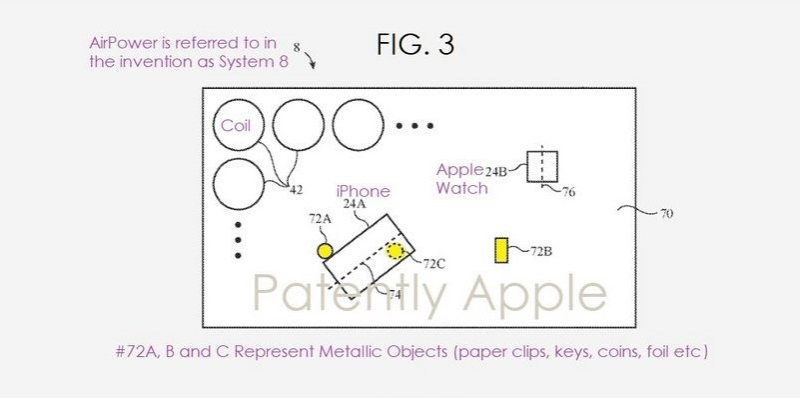 3 x AirPower related granted patent - patently apple IP report
