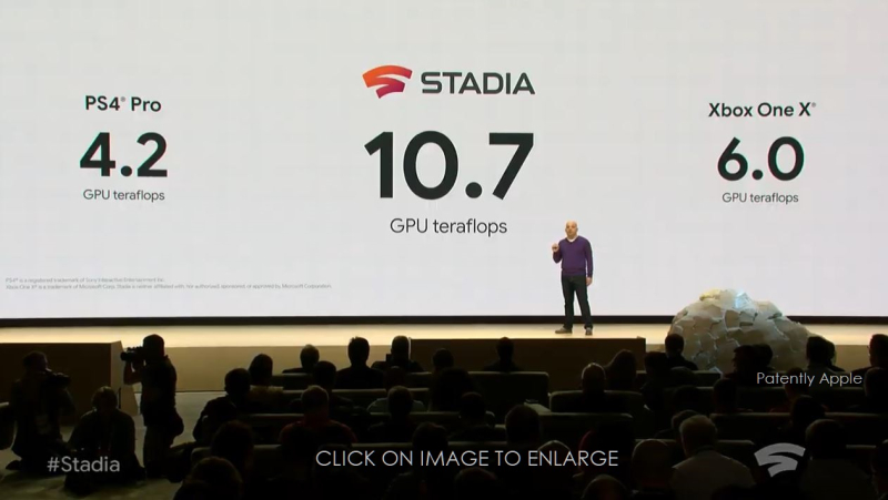 9 THE DATA CENTER IS YOUR PLATFORM STADIA  PATENTLY MOBILE REPORT - Copy