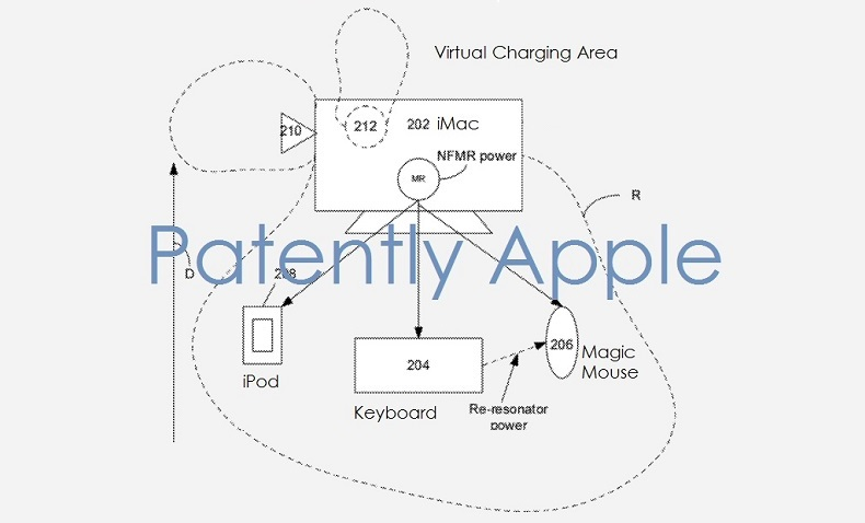 2 x Apple's first iMac wireless transceiver invention patent figure  Patently Apple IP report March 21  2019