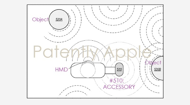 1 X Cover Apple HMD with Accessory to avoid object when moving  Patently Apple IP report mar 28  2019