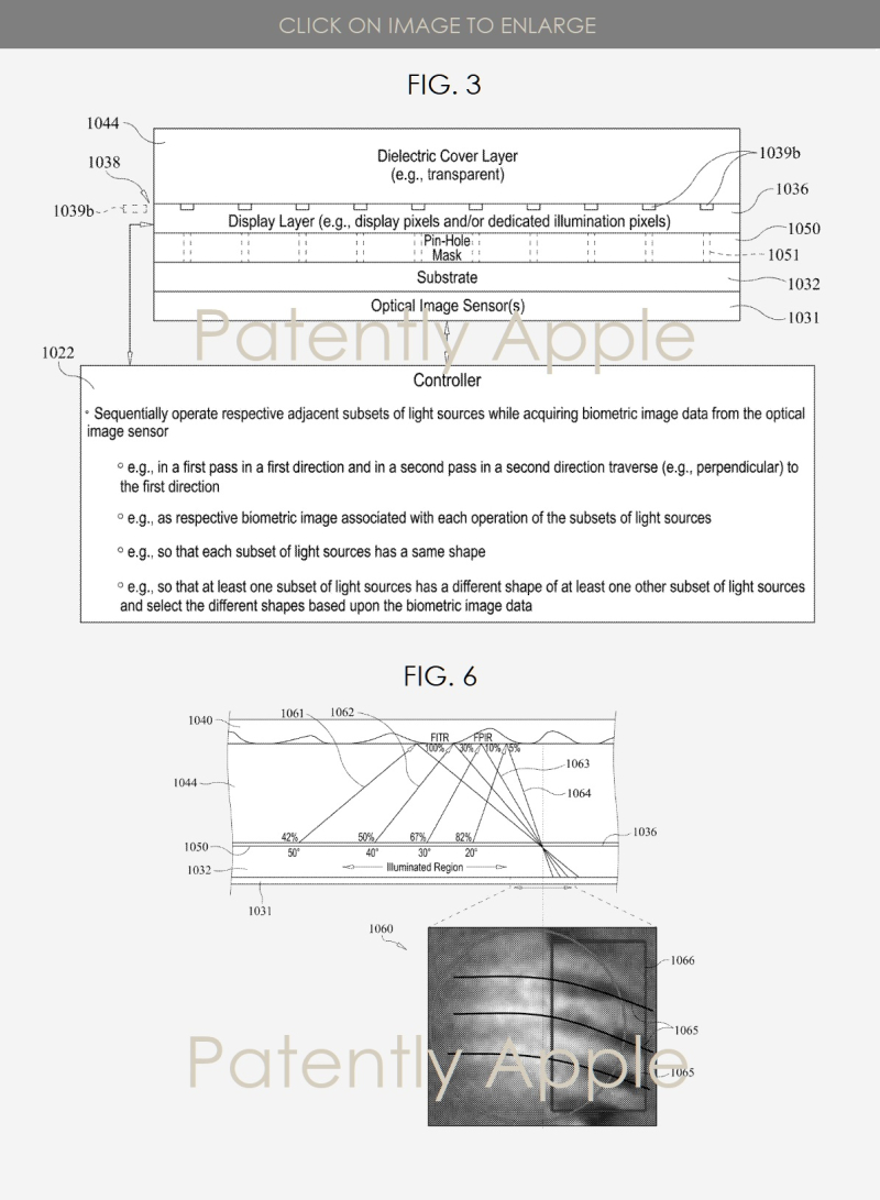 4 X new fingerprint methodology figs 3 & 6  Patently Apple IP report march 28  2019