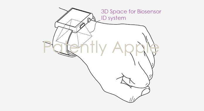 1 XCover Apple Biosensor ID system invention  Patently Apple IP Report march 28  2019