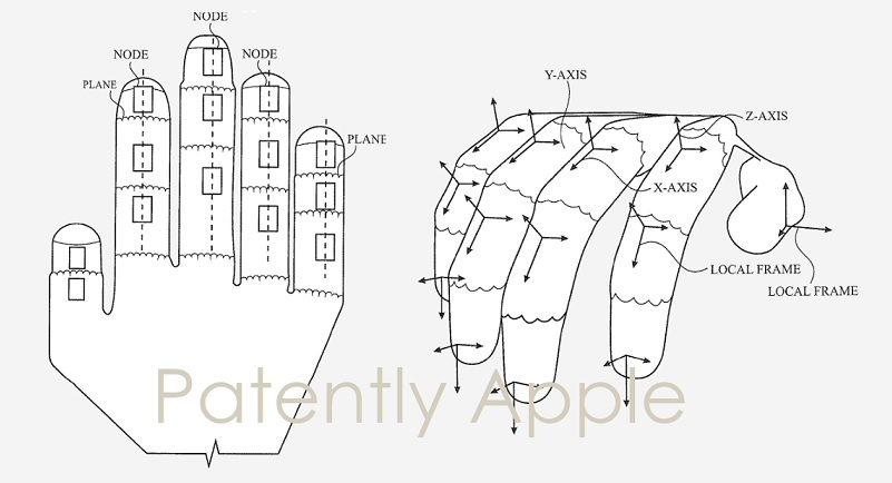 Apple invents advanced VR Gloves for Games, Education and Military