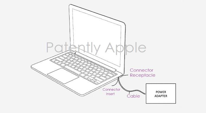 1 Apple new magnetic connector concept to replace MagSafe  Patently Apple IP report Apr 4  2019