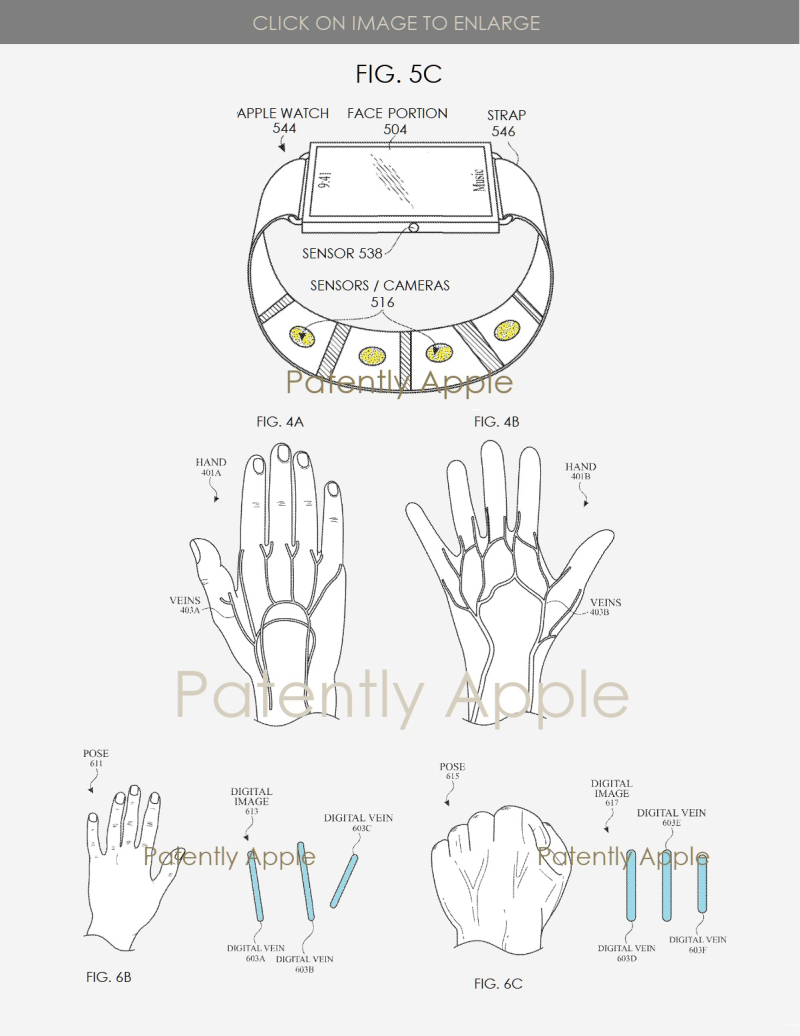 2 Apple patent figs 4a  4b  5c  6b  6c Apple Watch hand gesture controls  Patently Apple IP report apr 5  2019