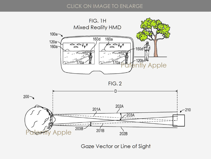 2 FIGS 1H AND 2 gaze control HMD invention  patent  Patently Apple IP Report