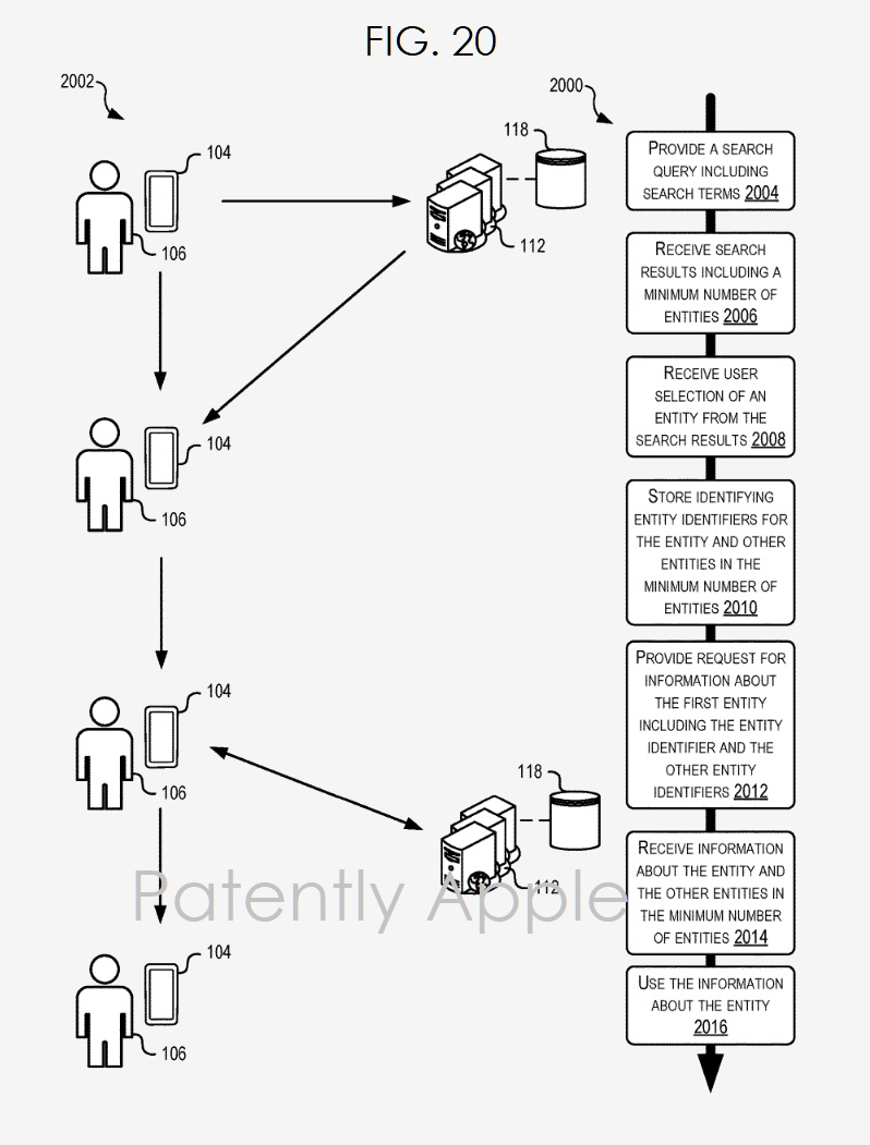 3 Apple patent FIG. 20