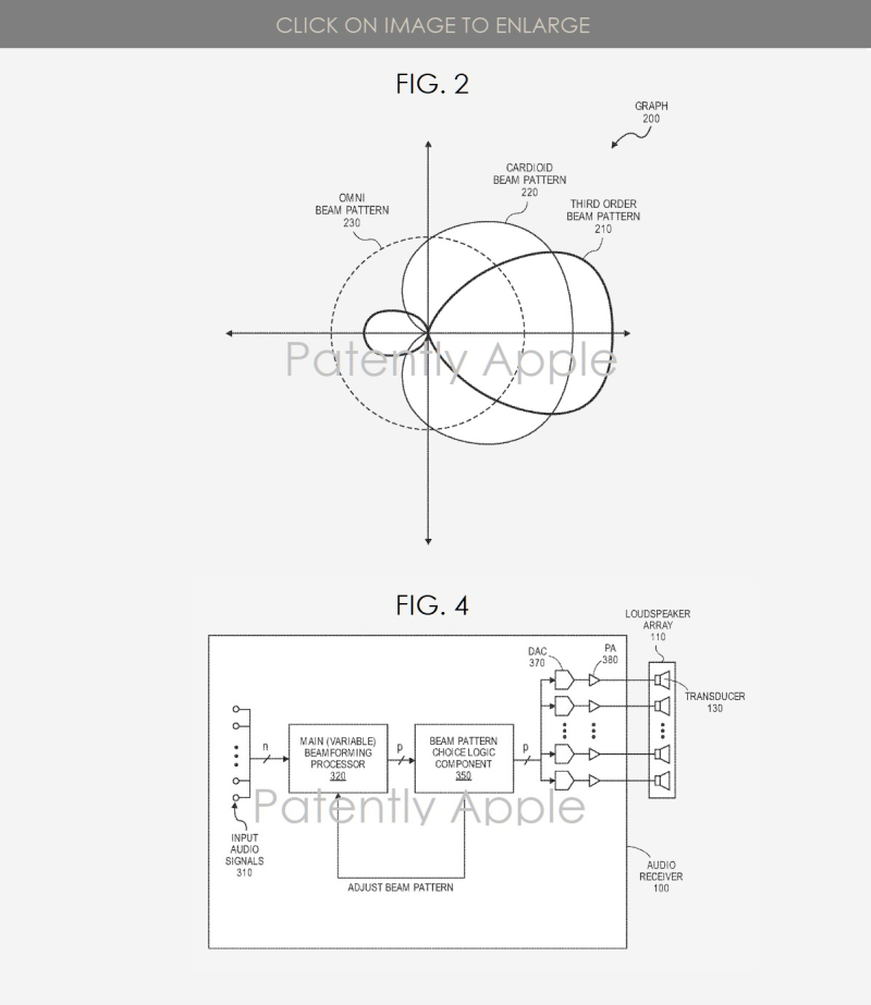 3 Apple beamforming patent FIGS 2 & 4   Patently Apple IP Report apr 9  2019