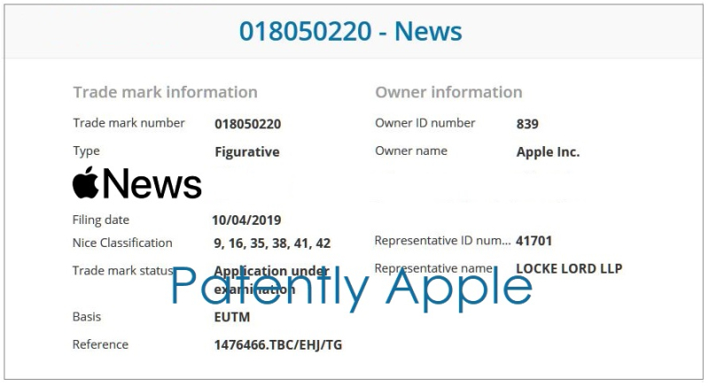 2 EU TM FILING FOR APPLE NEWS  PATENTLY APPLE IP REPORT APR 10  2019