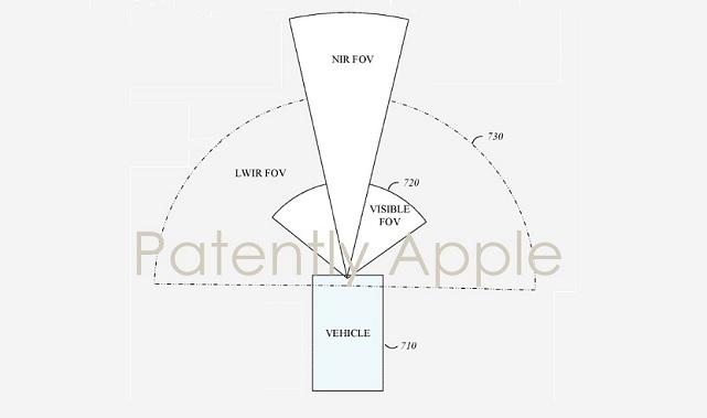 1 X Cover Apple's Project Titan